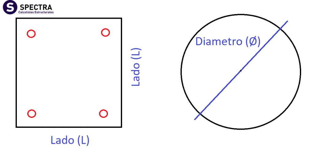 predimensionar-columnas-estructuras